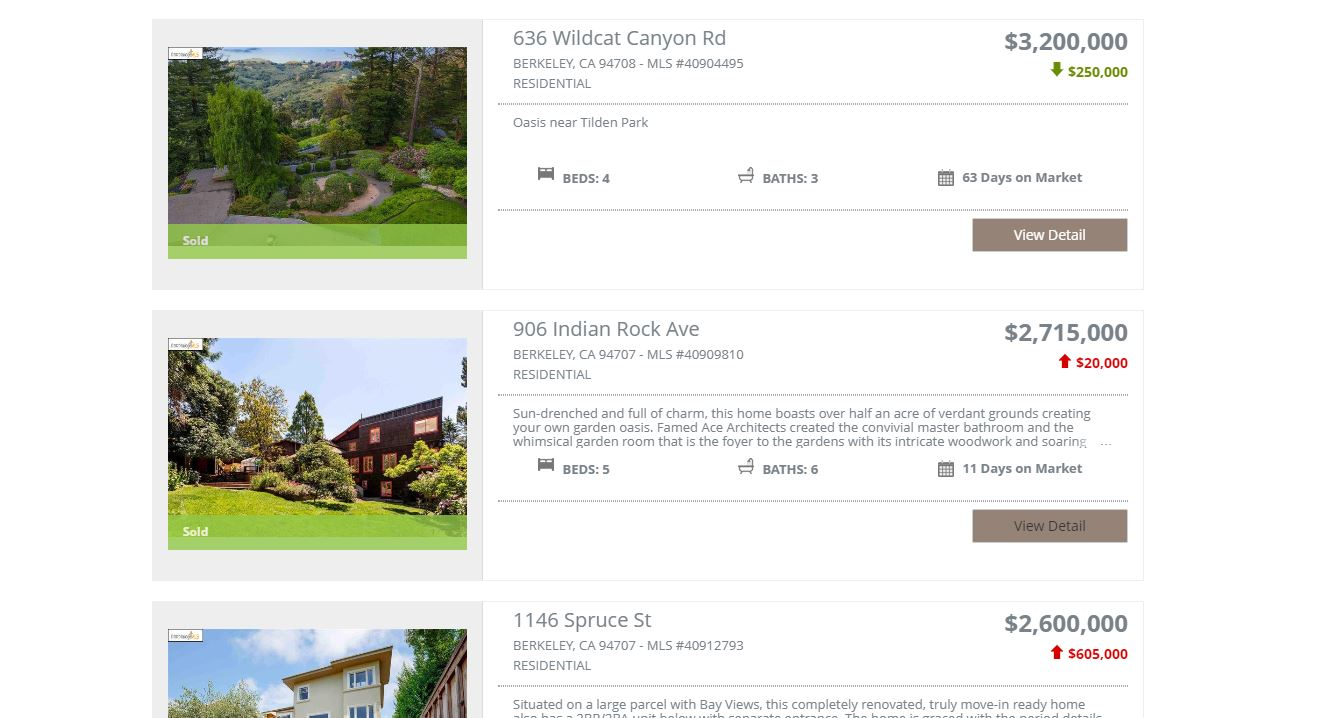 Sold prices and details for Berkeley hills properties for Summer 2020