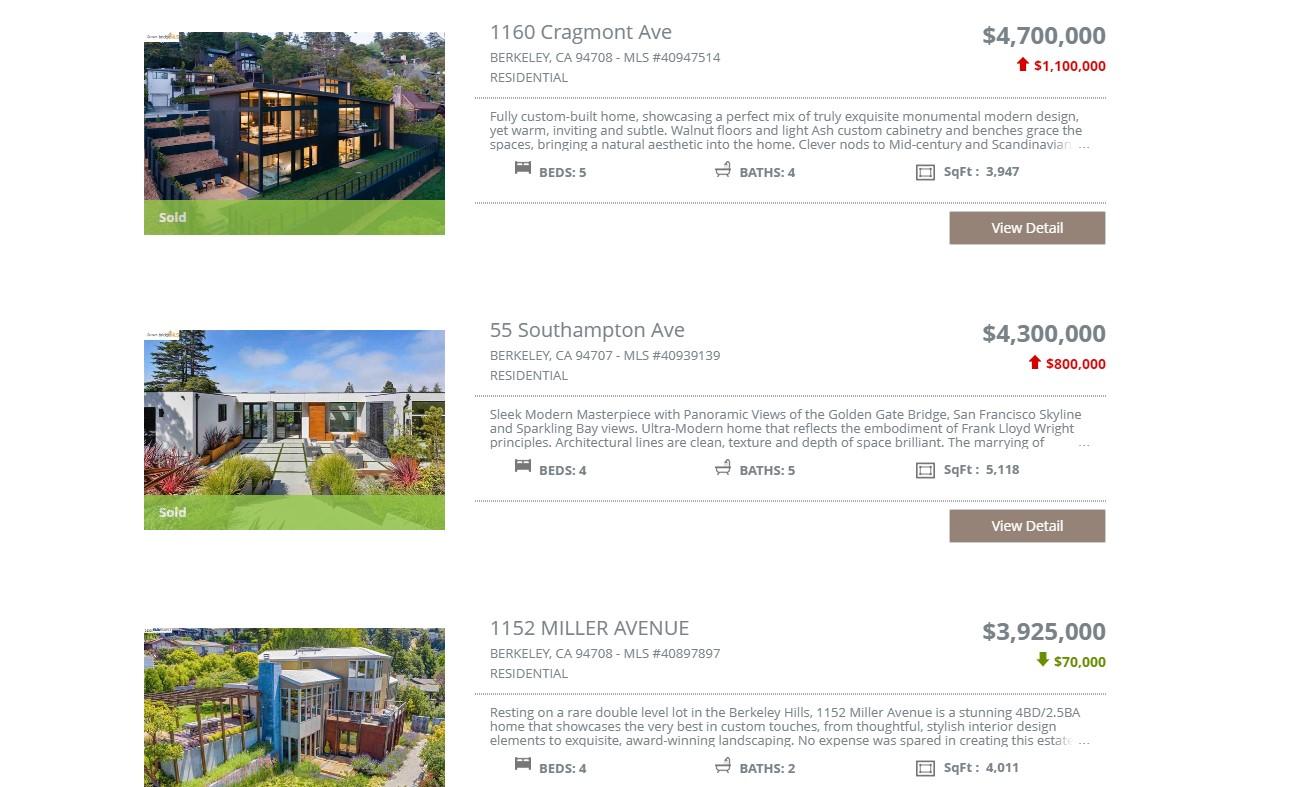 Snapshot of Spring 2021 sale data Berkeley Hills