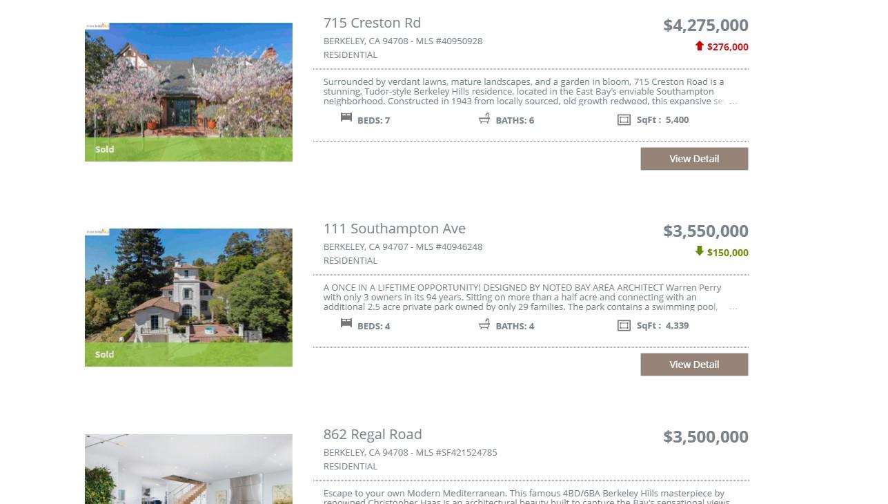 First few sales, Berkeley Hills, Summer 2021