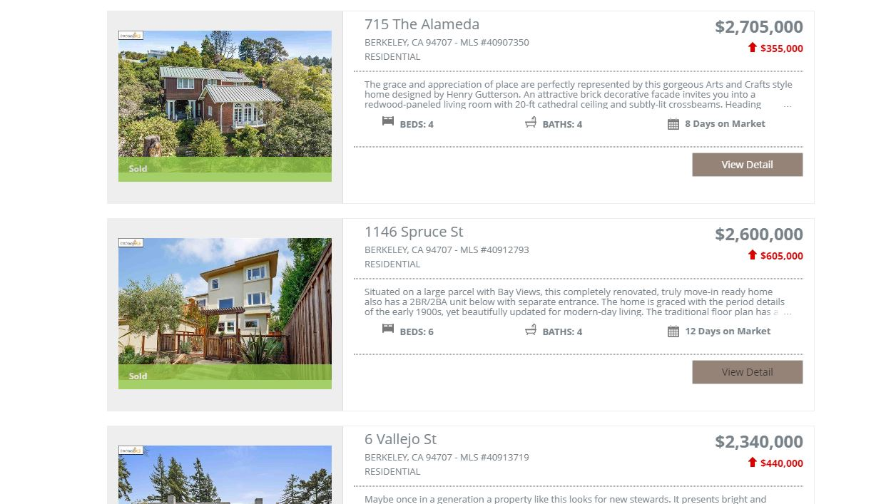 Details of sold properties, North Berkeley, Summer 2020
