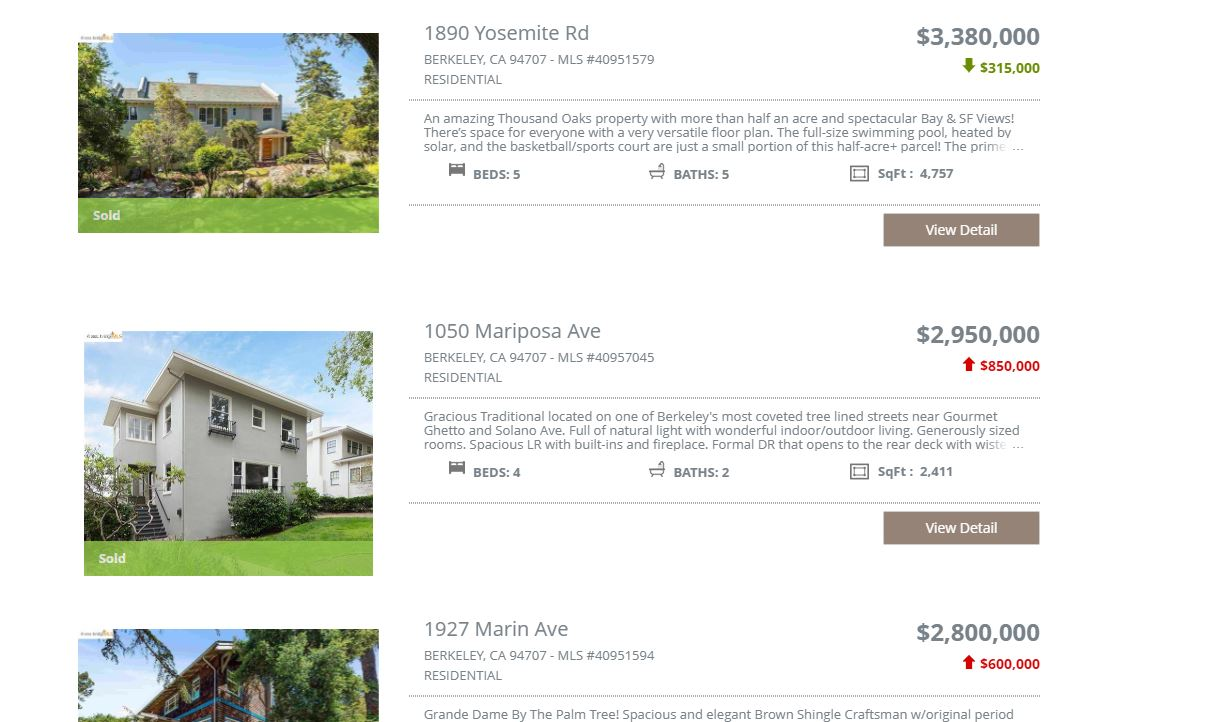 First few North Berkeley Sales from Summer 2021