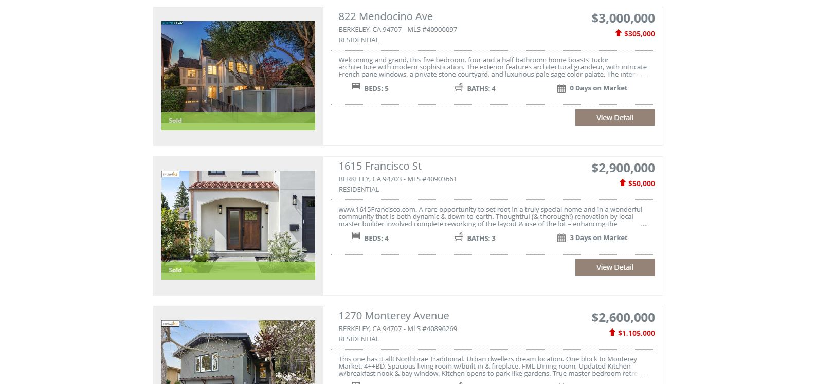 Shows first few sales, and links to detailed information about sales in the North Berkeley for Spring 2020.